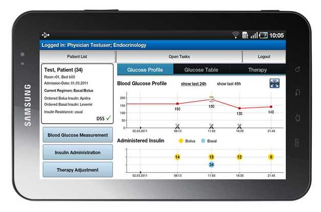 The main screen of the patient glucose management system on a tablet PC which the nurse or physician can carry around